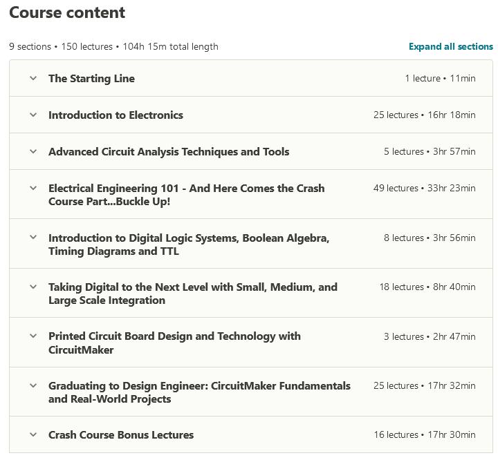 Crash Course Electronics and PCB Design Content