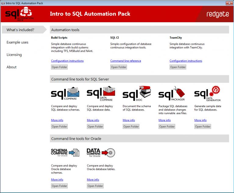 RedGate SQL ToolBelt