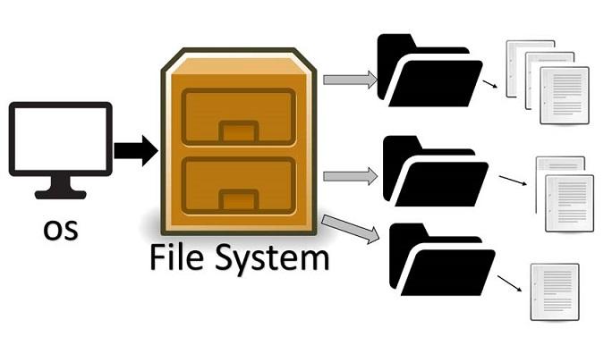ما هو نظام الملفات؟  وما الفرق بين FAT32 و NTFS؟