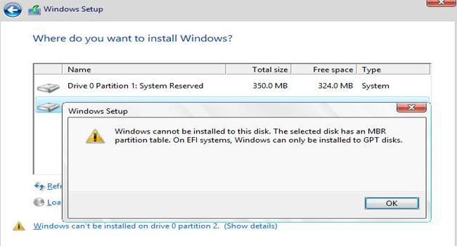 لا يمكن تثبيت Windows