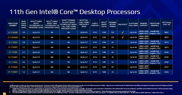 الجيل الحادي عشر من معالجات Intel Rocket Lake